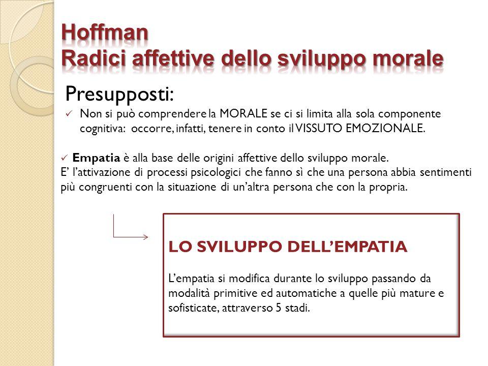 Hoffman Radici affettive dello sviluppo morale