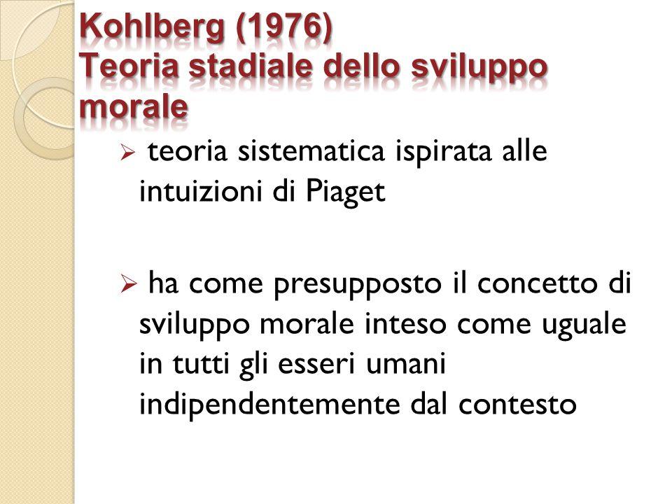 Kohlberg (1976) Teoria stadiale dello sviluppo morale