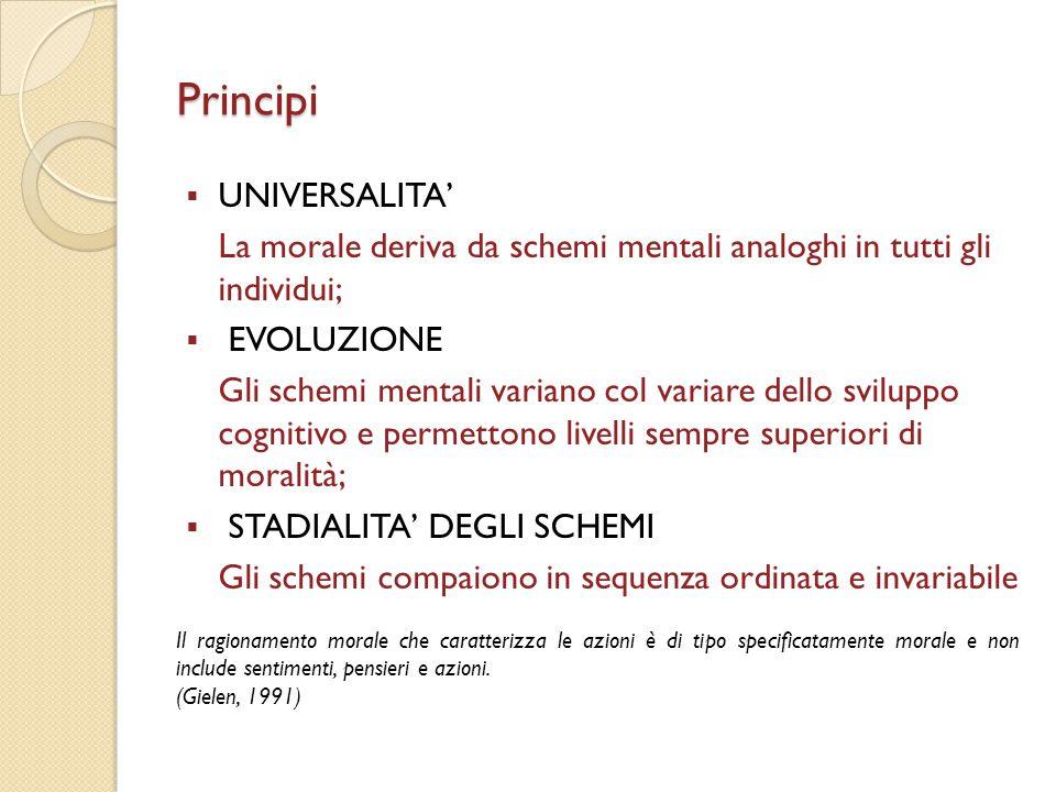 Principi UNIVERSALITA'