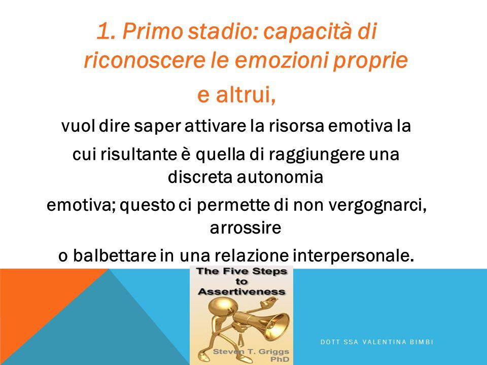 1. Primo stadio: capacità di riconoscere le emozioni proprie e altrui,