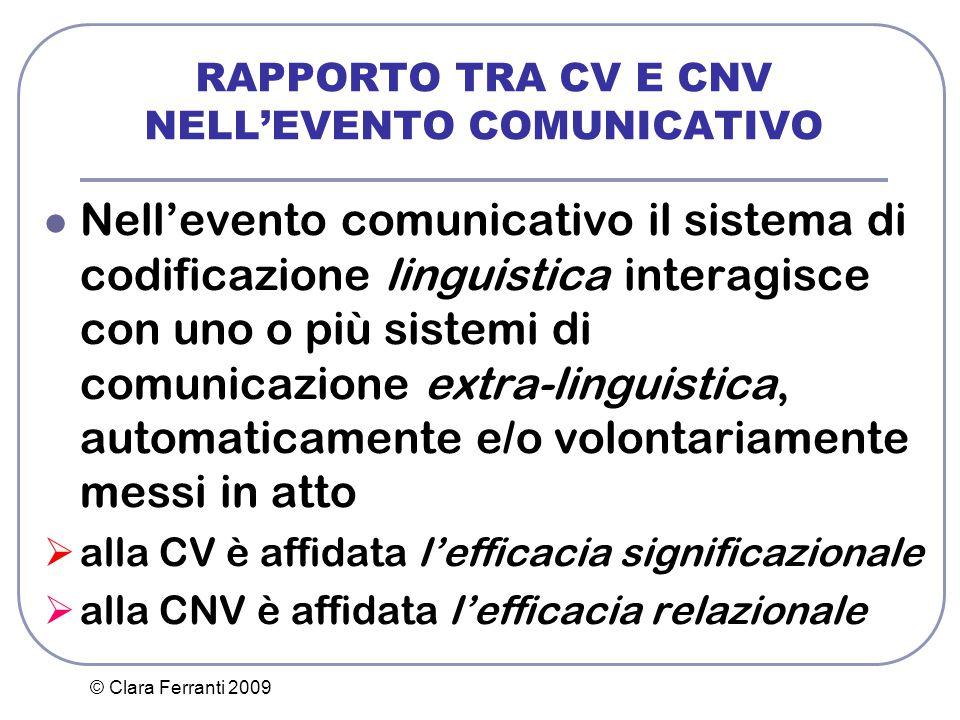RAPPORTO TRA CV E CNV NELL'EVENTO COMUNICATIVO
