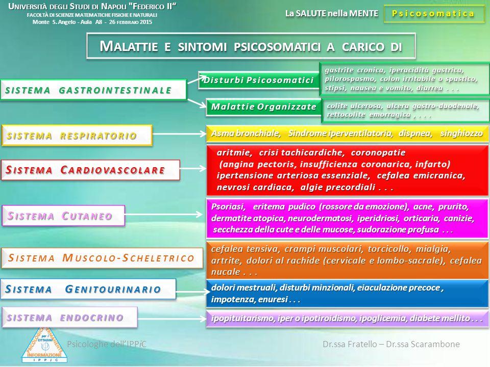 Malattie e sintomi psicosomatici a carico di