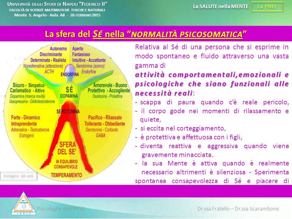 La sfera del Sé nella normalità psicosomatica