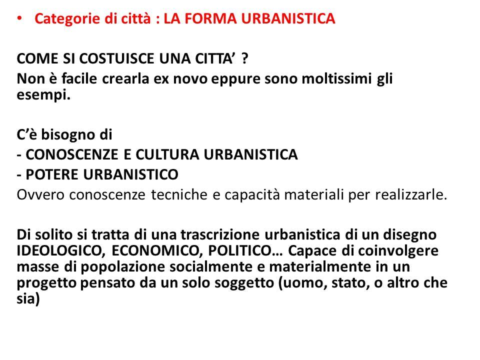 Categorie di città : LA FORMA URBANISTICA