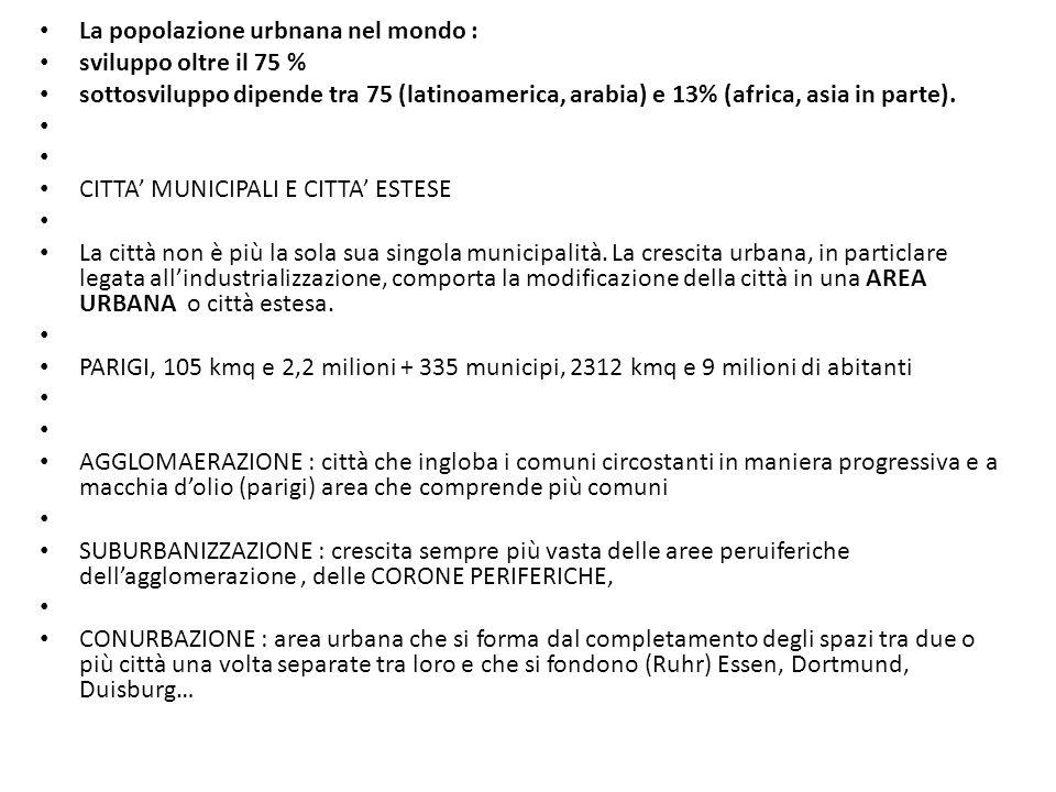 La popolazione urbnana nel mondo :
