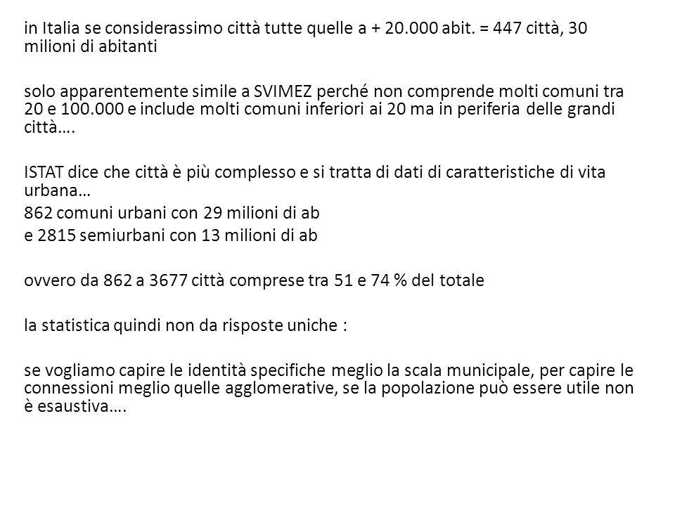 in Italia se considerassimo città tutte quelle a + 20. 000 abit