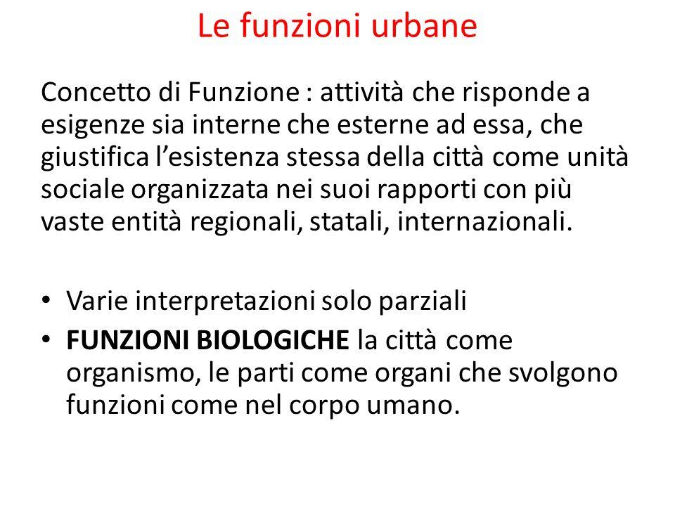 Le funzioni urbane