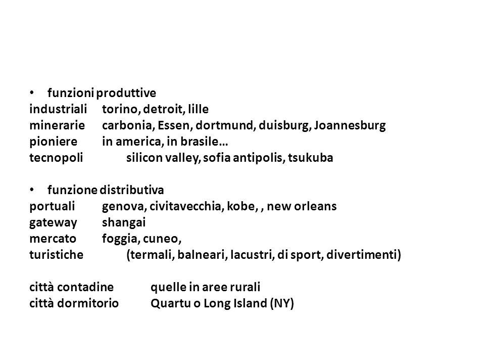 funzioni produttive industriali torino, detroit, lille. minerarie carbonia, Essen, dortmund, duisburg, Joannesburg.
