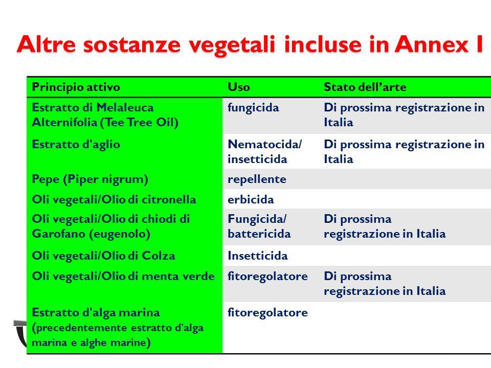Altre sostanze vegetali incluse in Annex I
