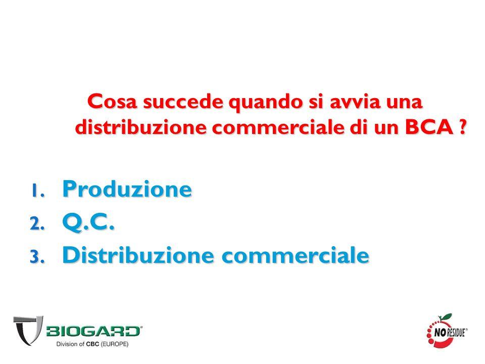 Cosa succede quando si avvia una distribuzione commerciale di un BCA