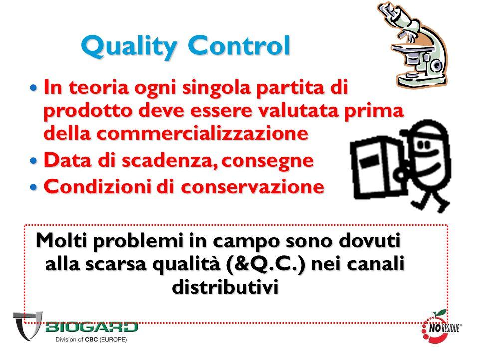 Quality Control In teoria ogni singola partita di prodotto deve essere valutata prima della commercializzazione.