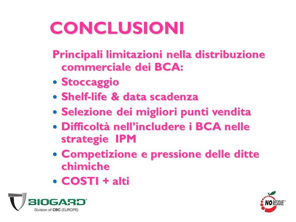 CONCLUSIONI Principali limitazioni nella distribuzione commerciale dei BCA: Stoccaggio. Shelf-life & data scadenza.
