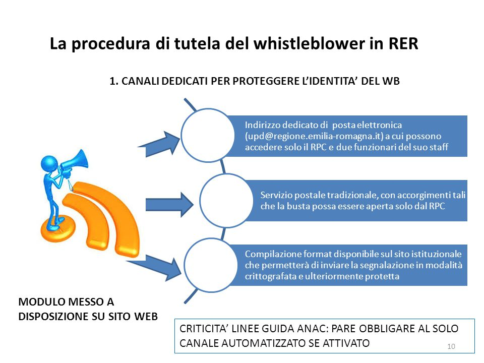 La procedura di tutela del whistleblower in RER