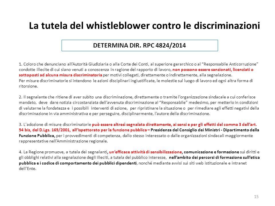 La tutela del whistleblower contro le discriminazioni