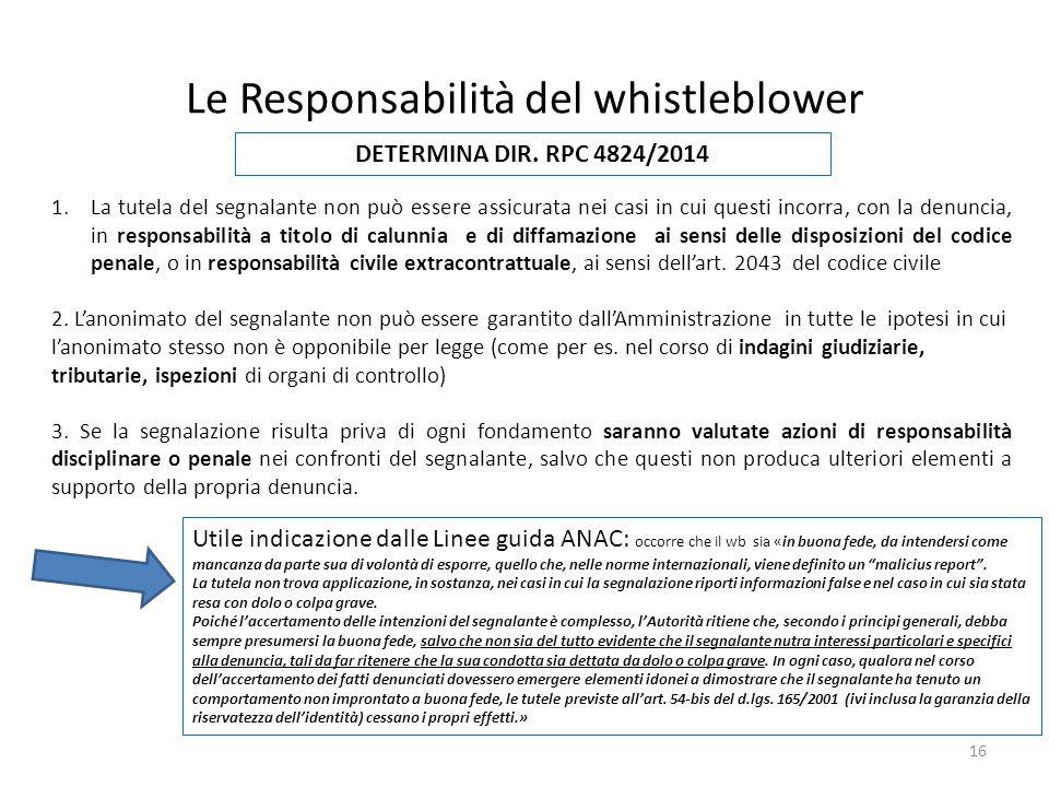 Le Responsabilità del whistleblower