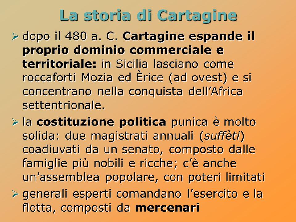 La storia di Cartagine