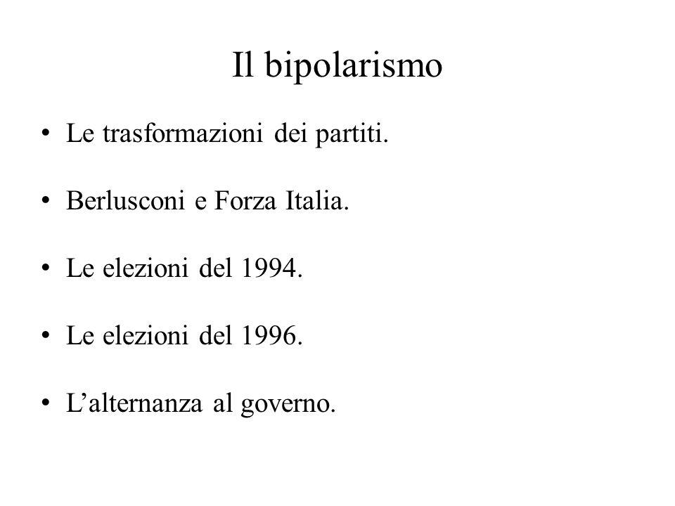 Il bipolarismo Le trasformazioni dei partiti.