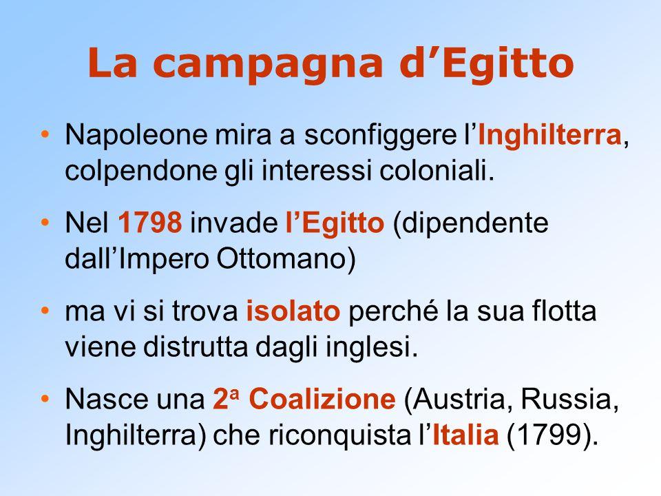 La campagna d'Egitto Napoleone mira a sconfiggere l'Inghilterra, colpendone gli interessi coloniali.