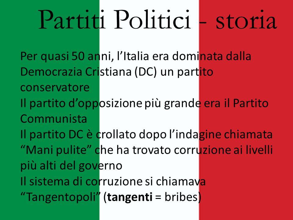 Partiti Politici - storia