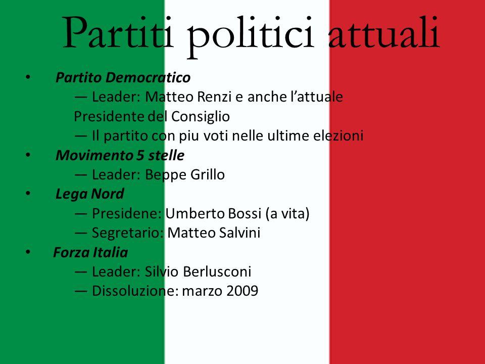 Partiti politici attuali