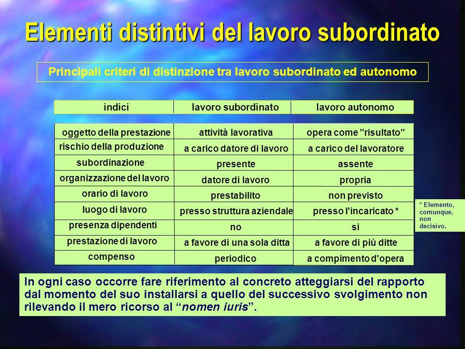 Elementi distintivi del lavoro subordinato