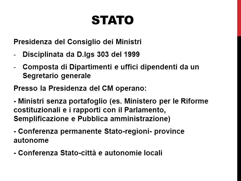 Stato Presidenza del Consiglio dei Ministri