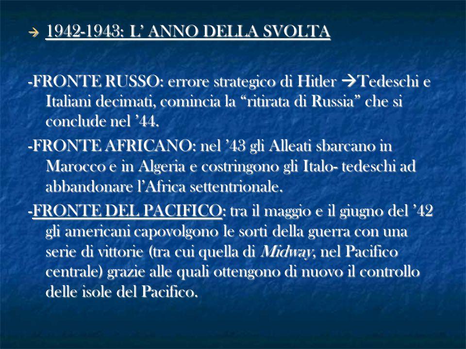 1942-1943: L' ANNO DELLA SVOLTA
