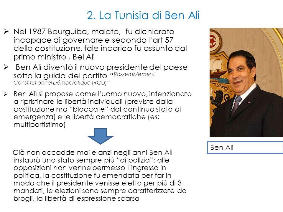 2. La Tunisia di Ben Alì