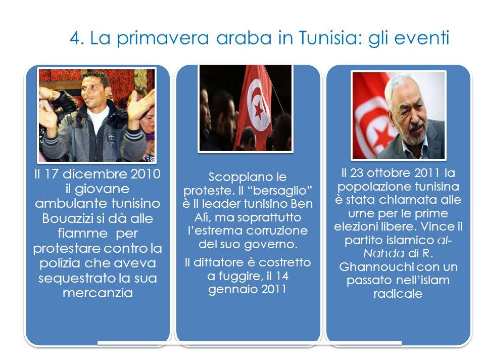 4. La primavera araba in Tunisia: gli eventi