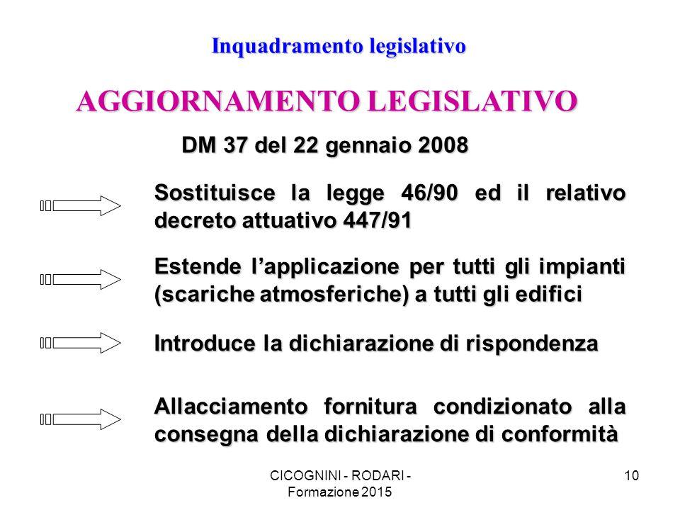 AGGIORNAMENTO LEGISLATIVO