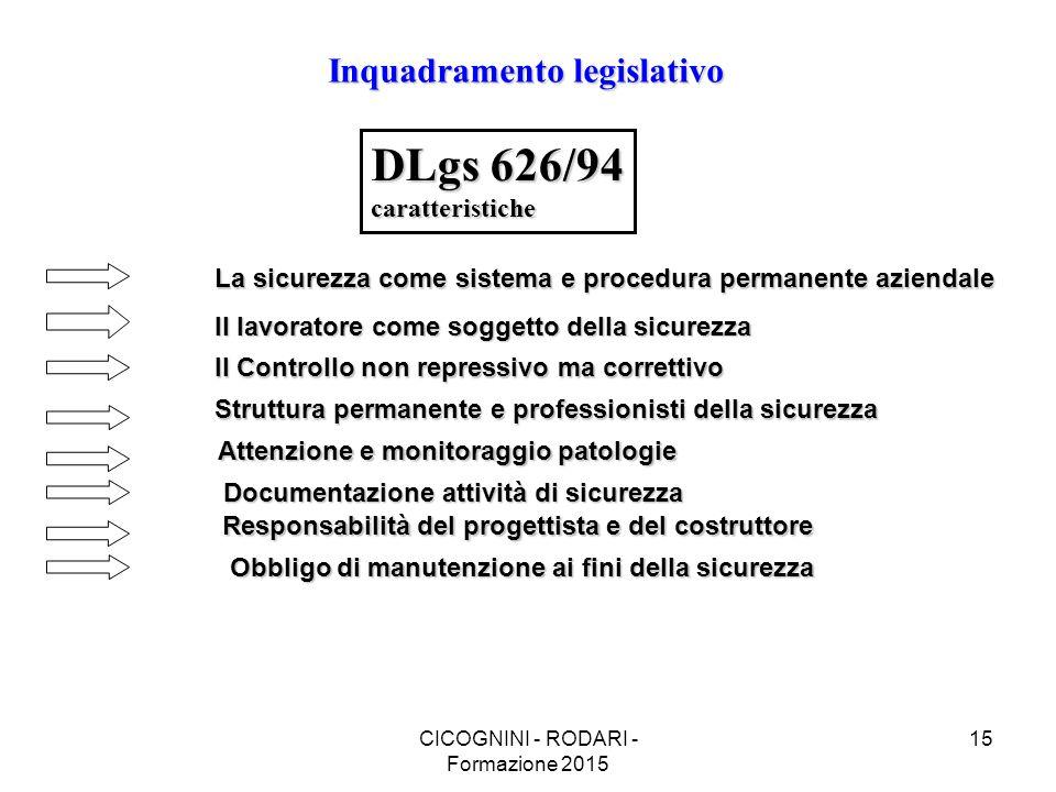 DLgs 626/94 Inquadramento legislativo caratteristiche