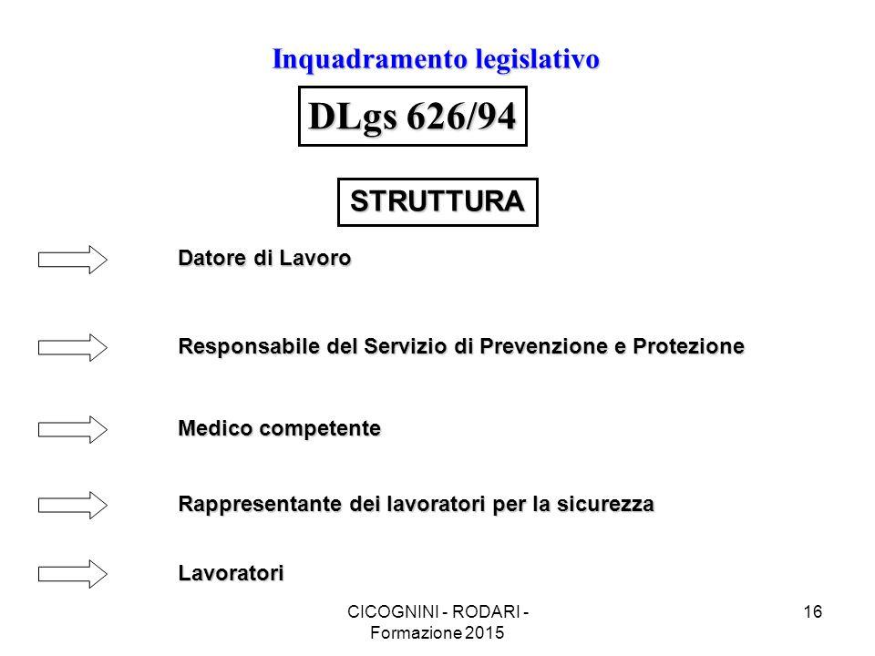 DLgs 626/94 Inquadramento legislativo STRUTTURA Datore di Lavoro