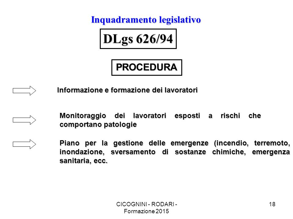 DLgs 626/94 Inquadramento legislativo PROCEDURA