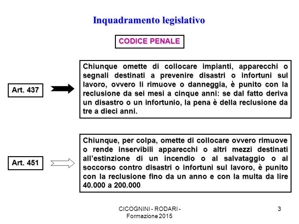 Inquadramento legislativo