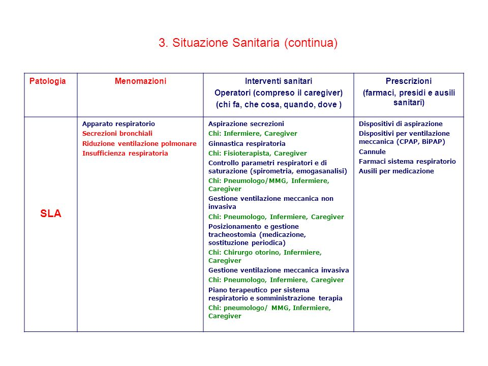 3. Situazione Sanitaria (continua)