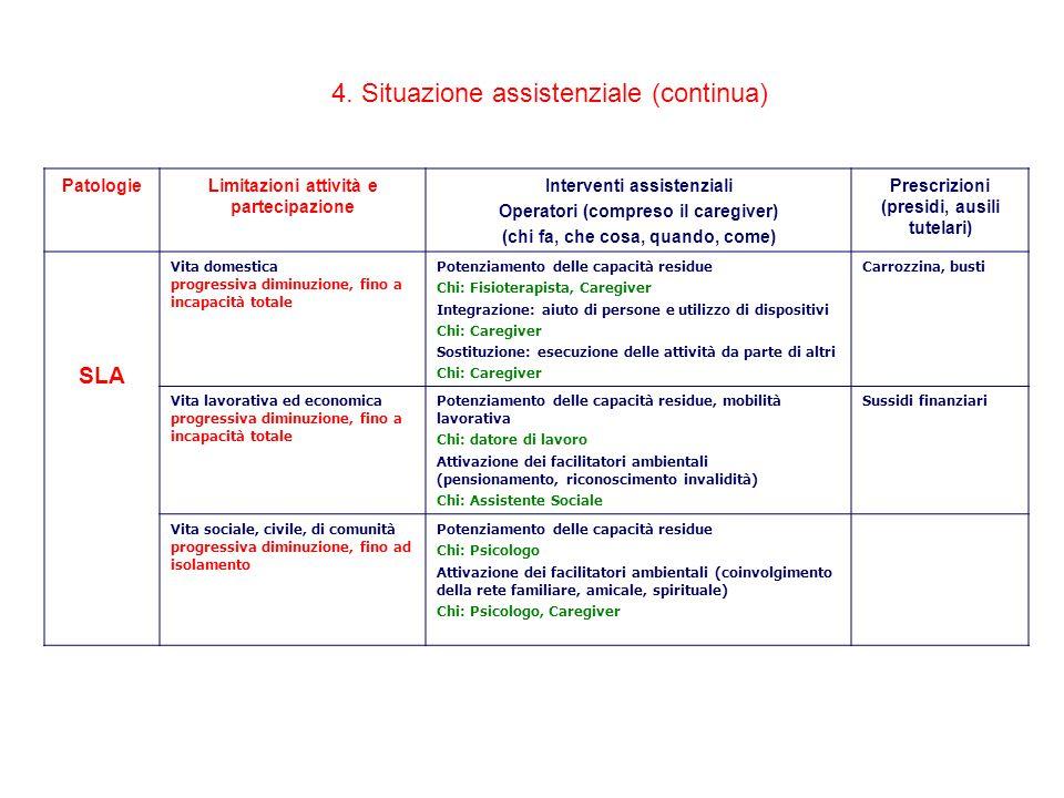 4. Situazione assistenziale (continua)