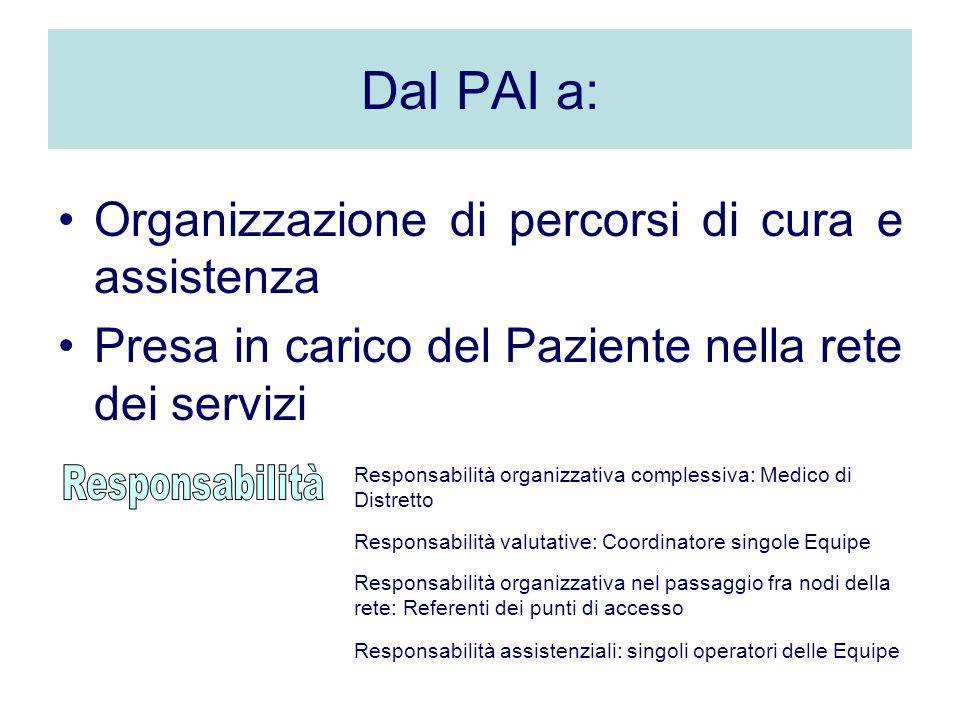 Dal PAI a: Organizzazione di percorsi di cura e assistenza