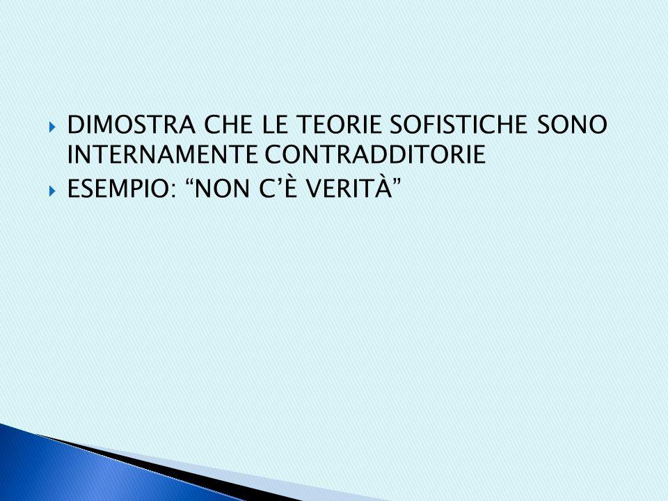DIMOSTRA CHE LE TEORIE SOFISTICHE SONO INTERNAMENTE CONTRADDITORIE