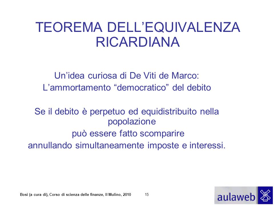 TEOREMA DELL'EQUIVALENZA RICARDIANA