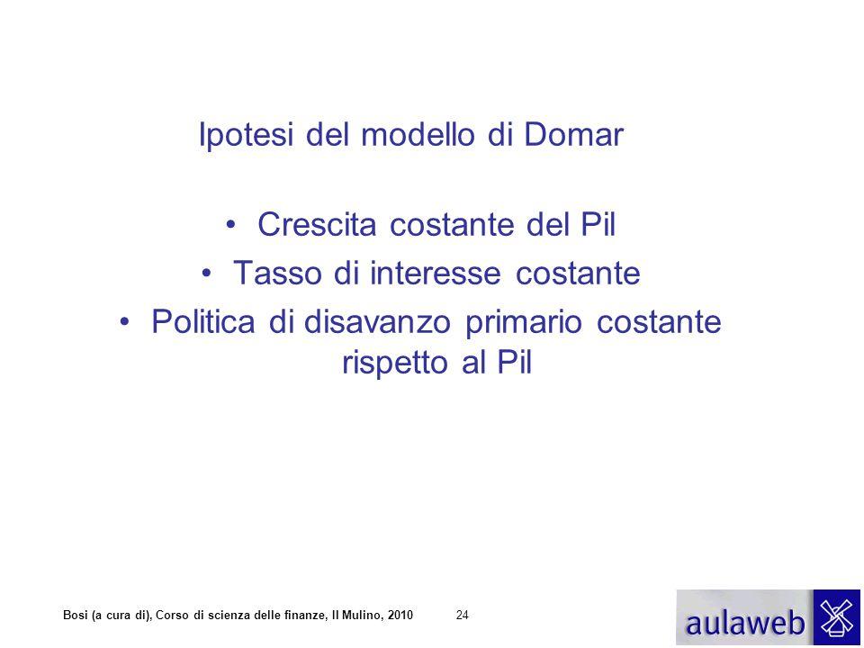 Ipotesi del modello di Domar