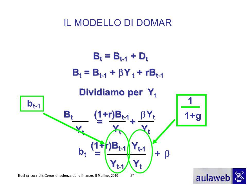 IL MODELLO DI DOMAR Bt = Bt-1 + Dt. Bt = Bt-1 + bY t + rBt-1. Dividiamo per Yt. 1. bt-1. Bt (1+r)Bt-1 bYt.