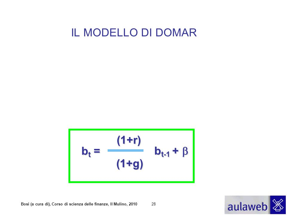 IL MODELLO DI DOMAR (1+r) bt = bt-1 + b (1+g)