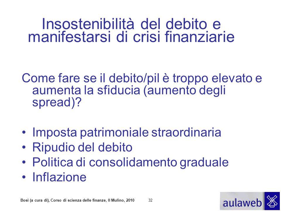 Insostenibilità del debito e manifestarsi di crisi finanziarie