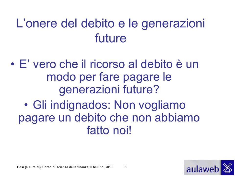 L'onere del debito e le generazioni future