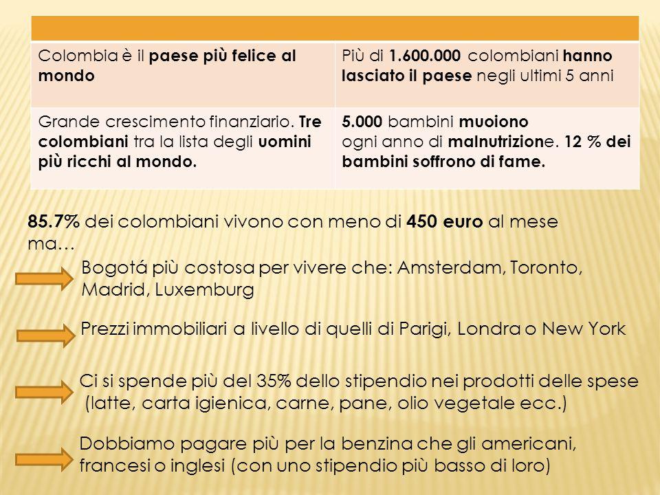 85.7% dei colombiani vivono con meno di 450 euro al mese ma…