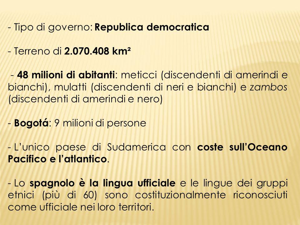 Tipo di governo: Republica democratica