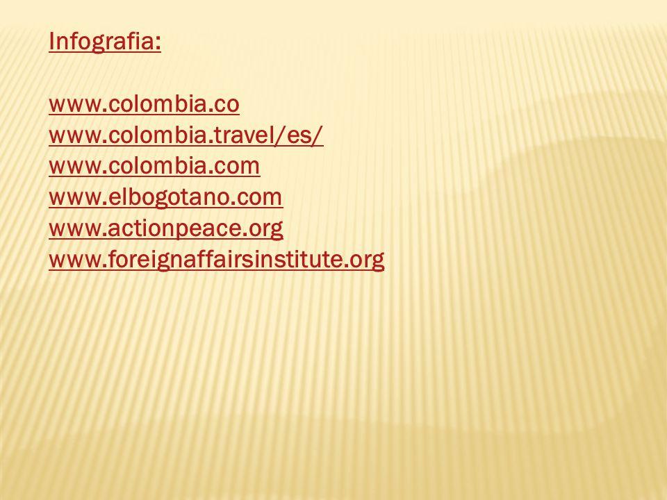 Infografia: www.colombia.co. www.colombia.travel/es/ www.colombia.com. www.elbogotano.com. www.actionpeace.org.