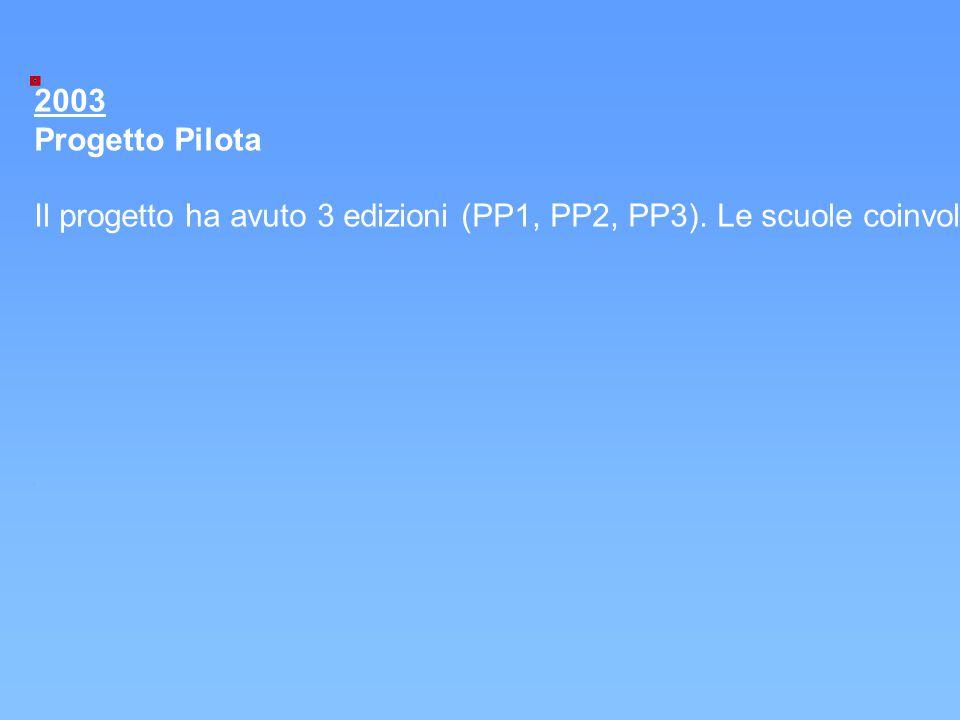 2003 Progetto Pilota.