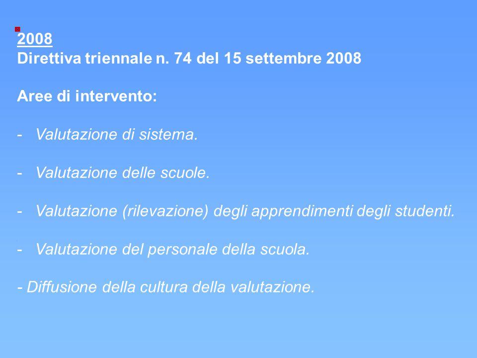 Direttiva triennale n. 74 del 15 settembre 2008 Aree di intervento: