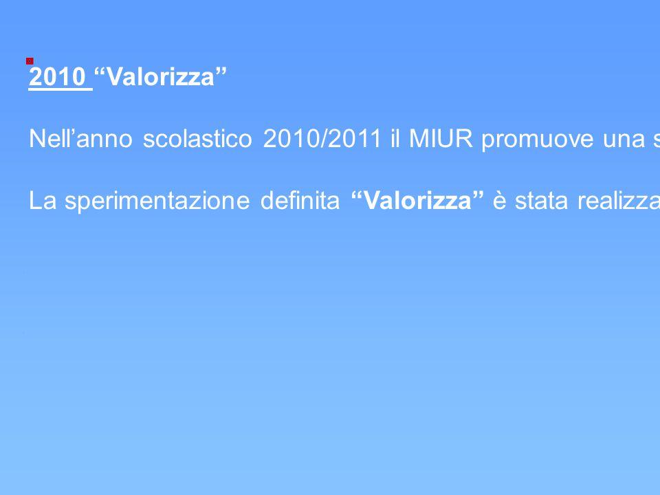 2010 Valorizza
